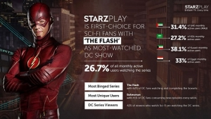 STARZPLAY is first-choice for sci-fi fans