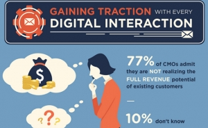 Gaining Traction With Every Digital Interaction