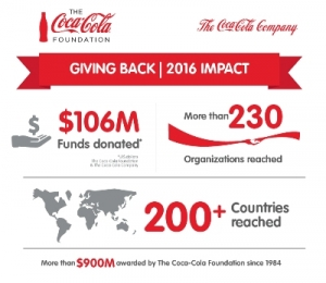 The Coca-Cola Foundation and The Coca-Cola Company give back to community